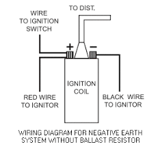 electronic ignition, pertronix how to wire an ignition coil diagram How To Wire An Ignition Coil Diagram #38