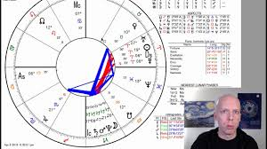 Exporting High Quality Chart Images From Solar Fire