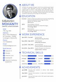 Curriculum Vitae Templates Amazing Download Curriculum Vitae CV Resume Templates IT Classes Online