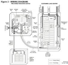 25 unique generator transfer switch ideas on pinterest wind generac 100 amp automatic transfer switch wiring diagram at Automatic Transfer Switch Wiring Diagram Free