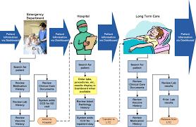 education   ace d   pontiac club de mer dream car    health care system approach