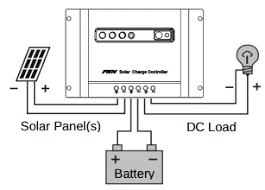 wiring photovoltaic panels a charge controller an inverter and instructions for connecting the charge controller