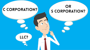 Image result for corporations