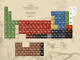 The Periodic Table Of Middle Earth A Scientific Chart Of