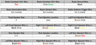tacoma radio wiring diagram tacoma wiring diagrams