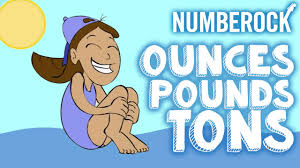 Weight Conversion Chart Ounces To Pounds Www