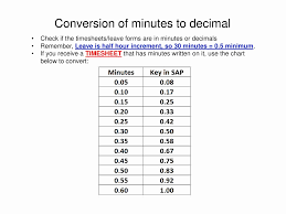 Payroll Conversion Chart Minute To Decimal Time Conversion Chart Mimitary Time