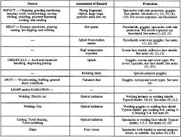 View Document California Code Of Regulations