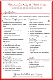 Resume Templates For Stay At Home Moms Top Combination Resume Template Stay At Home Mom Functional Resume 21