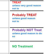 Extravasation Treatment Chart Vascular Access Materials For Healthcare Professionals