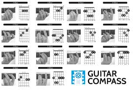 Learn Guitar Chord Chart Beginners Guitar Chords For Beginners Free Chord Chart Diagram