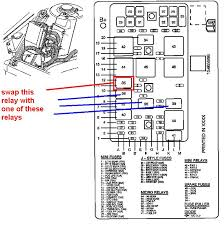 2003 dodge ram trailer wiring diagram 2003 discover your wiring 2007 buick lucerne fuse box