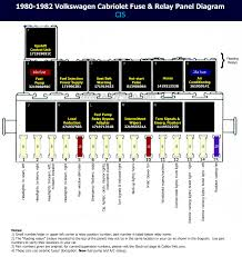 vw mk fuse box diagram vw wiring diagrams online