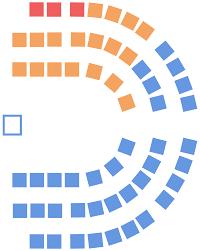 Legislative Assembly Of Manitoba Wikipedia