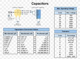 Smd Capacitor Code Chart Ceramic Capacitor Electronic Color Code Electrolytic