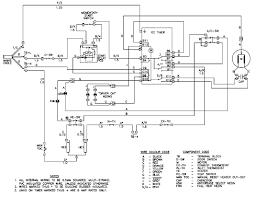 electrolux dryer wiring diagram electrolux image dryer wiring diagram dryer auto wiring diagram schematic on electrolux dryer wiring diagram