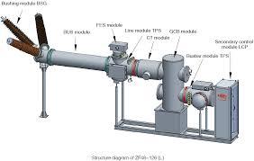 hv circuit breaker wiring diagram hv image wiring sf6 circuit breaker single line diagram diagram on hv circuit breaker wiring diagram