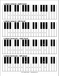 Printable Piano Finger Chart Keyboard Piano Finger Chart Bedowntowndaytona Com