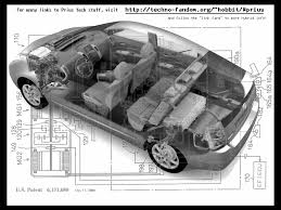 prius links uses one of toyota s old graphics overlaid the fundamental hsd design diagram from one of the original prius related patents
