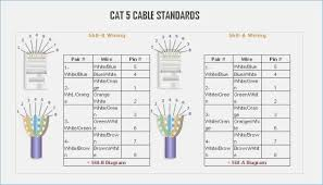 cat 5 cable wiring diagram wildness me cat 5 cable wiring diagram pdf cat5 cable wiring diagram beamteam