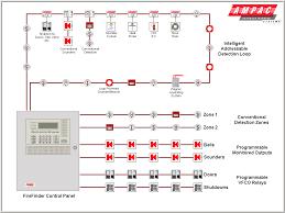 fire alarm system wiring diagram pdf fire image fire alarm control panel wiring diagram fire auto wiring diagram on fire alarm system wiring diagram