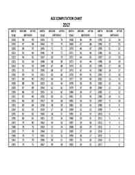 Fillable Online Age Computation Chart 2017 Xlsx Idaho
