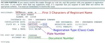 Sample Letter To Dmv New York Dmv Insurance Inquiry Letter And Suspension Order