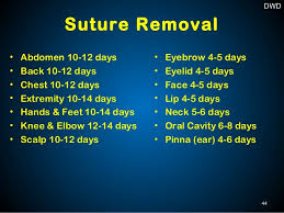 Suture Removal Chart Surgical Sutures And Suturing Techniques
