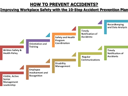 hrm employee safety health having an accident preventionprogram is good for your business 13 how to prevent accidents improving workplace safety