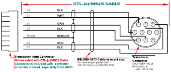 accessories cables amci synchro resolver tutorial at Resolver Wiring Diagram