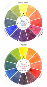 Warm Cool Color Chart Two Watercolor Mixing Charts Drawn With Cool And Warm Primary