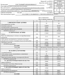 Бухгалтерская отчётность хлебокомбинат ru Бухгалтерская отчётность хлебокомбинат