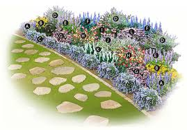 Small Picture Butterfly Garden Plan within Butterfly Garden Design Plans