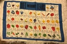 Details About Vintage 60s Caloric Chart Diet Without Tear Scale Calorie Count Food Tea Towel