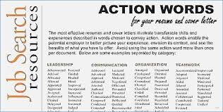 Action Verbs For Resume - April.onthemarch.co