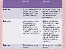 nature vs nurture essays research hypothesis definition nature vs nurture essays