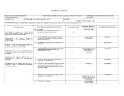 planeamiento de clases plan de clases artes