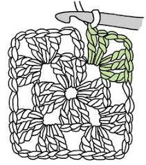 Image result for diagram joining crochet squares
