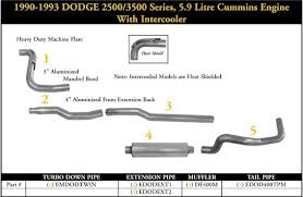 dodge d350 wiring harness dodge automotive wiring diagrams description 9093dodgeicsys dodge d wiring harness