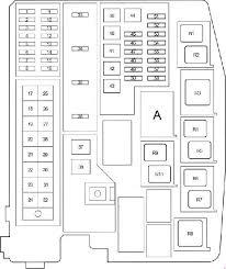 2013 2018 toyota corolla and auris fuse box diagram fuse diagram 2013 2018 toyota corolla and auris fuse box diagram