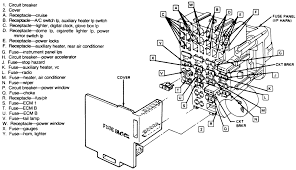 1995 safari wiring diagram 1994 chevy 1500 wiring diagram wiring 2009 Gmc Sierra Fuse Box Diagram 1995 gmc 3500 fuse box car wiring diagram download cancross co 1995 safari wiring diagram 1995 2008 gmc sierra fuse box diagram