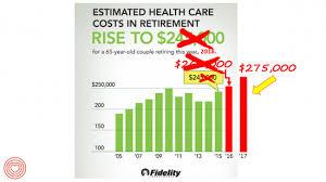 Retiree Health Care Costs Rise Again