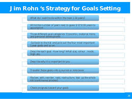 Professional Goals List Goals Setting For Personal And Professional Success