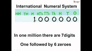 International Counting System Chart Math What Is International Number System English