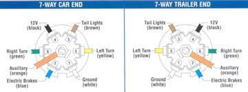 7 way semi trailer wiring diagram wiring diagram and schematic round 7 trailer wiring diagram