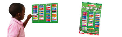 Football League Table Wall Chart Product Listing Football Charts