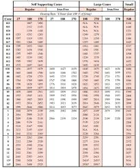 Specific Kiln Cone Temperature Chart 2019