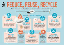 wwf reduce reuse recycle wwf reduce reuse recycle infographic