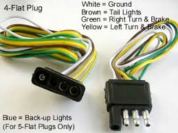 trailer wiring and brake control wiring for towing trailers 4 flat wire colors 4 flat wiring diagram