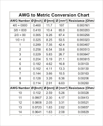 Standard To Metric Conversion Chart Printable 8 Sample Metric Conversion Chart Templates For Kids Free
